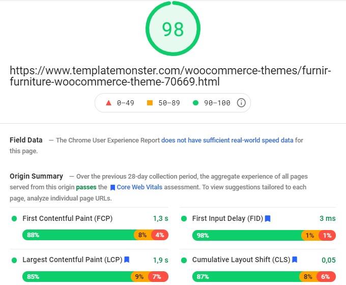 Fastest WooCommerce themes - Furnir speed result