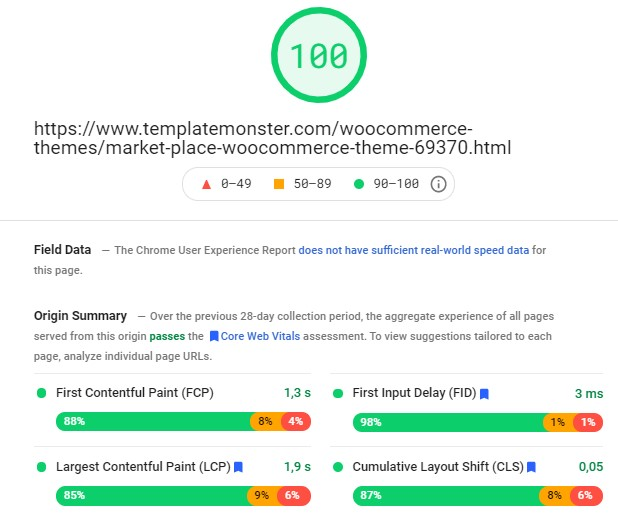 Fastest WooCommerce themes - Market Place speed result